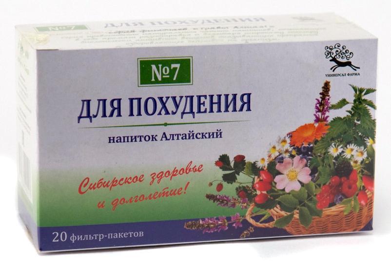 Напиток Для Похудения Аптека. Дренажные напитки для снижения веса, избавления от отеков и улучшения общего самочувствия